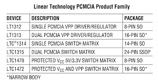 ltc1314 pcmcia switching matrixwith built in n channel vcc