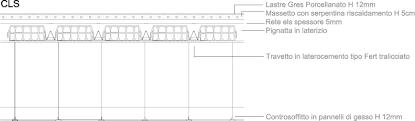 travetto tralicciato esercitazione portale di meccanica