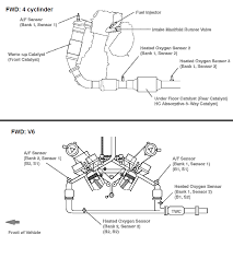 2003 ford f150 o2 sensor diagram p0031 2003 toyota highlander oxygen sensor heater circuit