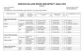 18 sample matrix template college diploma diploma certificate