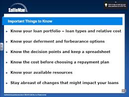 Loan Spreadsheet Student Loan Repayment Mgh Institute Of Health Professions
