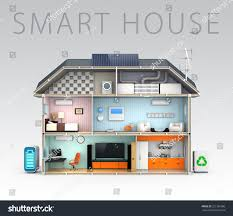 basic description home automation concept withsmart stock