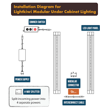 Where To Mount Under Cabinet Lights by 12 Inch Warm White Modular Led Under Cabinet Lighting Standard