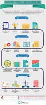 It Business Analyst Job Description Resume Best 25 Job Description Ideas On Pinterest Resume Skills