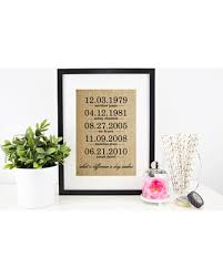 what to get husband for anniversary get this amazing shopping deal on mothers day gift personalized