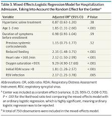 effect of nebulized hypertonic saline on acute bronchiolitis