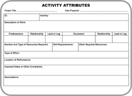 define activities for planning schedule management on the pmp