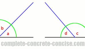Interior Angles In A Circle Proving That The Angles In A Triangle Sum Up To 180 U2013 Complete