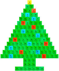 chemistry christmas tree periodic table of the elements