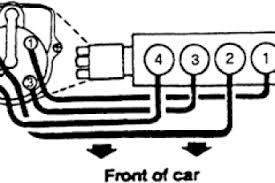 1997 honda civic spark plug wire diagram wiring diagram