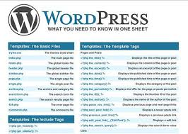 tutorial wordpress com pdf 37 must have cheat sheets and quick references for web developers