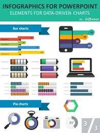 communication flow chart template you gotta werk pinterest