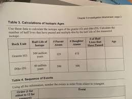 table 3 calculations of isotopic ages chapter 9 i chegg com