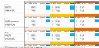 P L Spreadsheet Template Pl Hypertrophy Training Templates Renaissance Periodization
