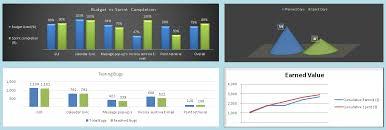 Agile Project Management Excel Template Agile Project Status Report Excel Template Free Project