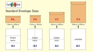 Envelopes Size Business Reply Envelopes Freepost Envelopes Royal Mail Advice