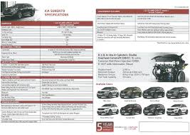 toyota cars price list updated mias 2015 kia launches more luxurious grand carnival