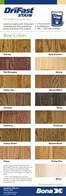 thompson hardwood floors call today for wood floor refinishing