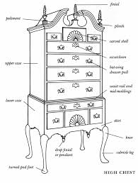 furniture view furniture terminology with pictures wonderful