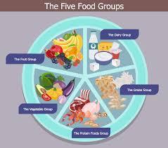 healthy diet healthy foods healthy diet plan fruits and berries