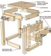 Build Woodworking Workbench Plans by How To Build This Diy Workbench Woodworking Vise Construction