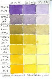 the 25 best color mixing chart ideas on pinterest color mixing