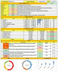 project weekly status report template excel weekly status report format excel free pm pmo and
