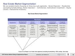 commercial real estate software market sizing segmentation report