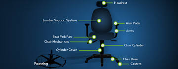 Office Chair Parts Design Ideas Stunning Design Ideas Office Chair Parts Brilliant Decoration