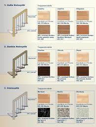 kohler treppen hpl laminat materialien treppen qualitativ hochwertiger
