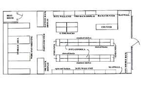 Auto Dealer Floor Plan Auto Store Shelving Displays Auto Parts Retail Store Fixtures
