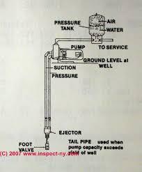 three phase wiring diagram water pump gas pump wiring diagram