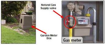How To Turn Off Pilot Light Sa Gov Au Turning Gas Supply Off And On