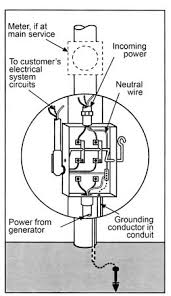 generator safety tcec