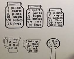 Wall Stickers For Kitchen by Measurement Decal Etsy