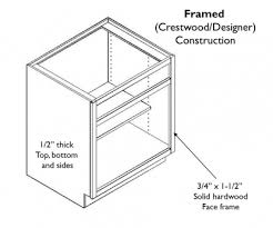 framed vs frameless cabinets donco designs is a pompano beach remodeling contractor