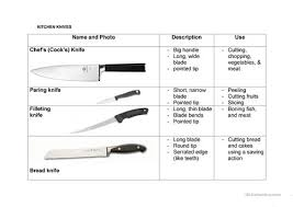 names of kitchen knives kitchen knives names hotcanadianpharmacy us