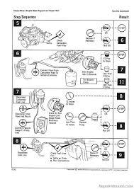 gm automotive diagnosis and repair manual