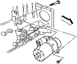 i need a starter wiring diagram for a 2004 pontiac sunfire