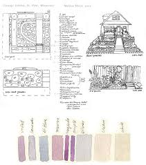 garden design garden design with garden designs and layouts