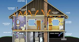 energy efficient homes awesome 17 images new energy efficient homes kaf mobile homes 3641