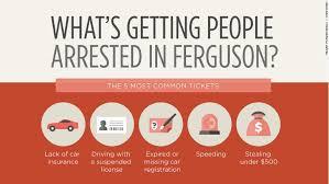 Arrest Warrant Vs Bench Warrant One Year Later Ferguson Is Still Pumping Out Arrest Warrants