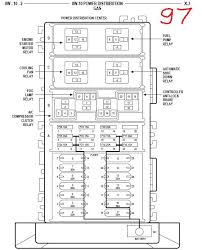 96 jeep grand fuse panel diagram pdc fuse f18 keeps blowing jeep forum