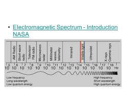 17 1 electromagnetic waves have unique traits electromagnetic