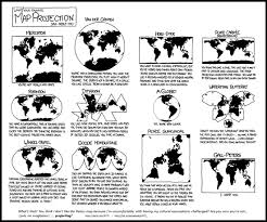 what is a map projection what does your map projection say about you