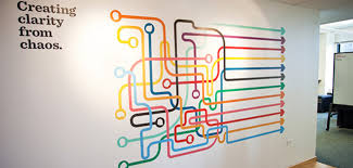 Creative Office Branding Using Wall Graphics From Vinyl Impression - Wall graphic designs