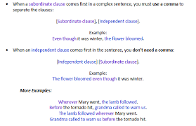 what are subordinating conjunctions and how do i recognize them