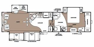 Forest River 5th Wheel Floor Plans 2008 Sierra By Forest River Fifth Wheel Series M 355rlt Specs And