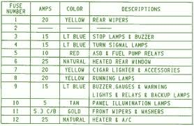 1991 jeep wrangler fuse box diagram wiring diagram and fuse box