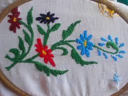 Fish Bone Stitch Embroidery Tutorials How To Embroid Leaves Using Herringbone Stitch Tutorial